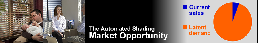 The Automated Shading Market Opportunity
